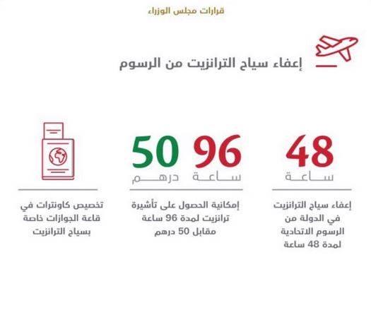 منح إقامات مؤقتة للمخالفين الباحثين عن عمل مدتها 6 أشهر بلا رسوم