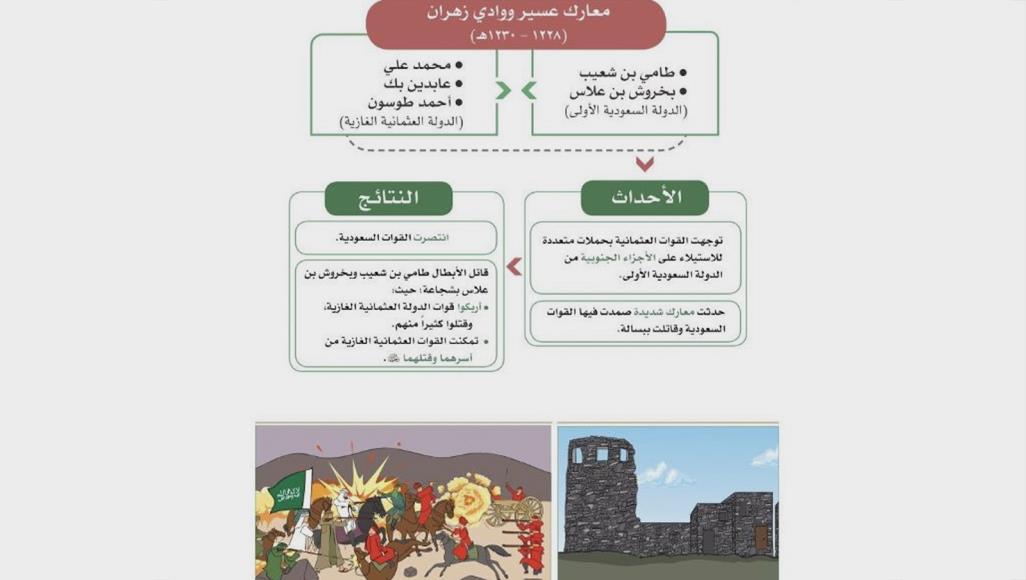 مغردون سعوديون يتداولون تعديلات بالمناهج تهاجم الدولة العثمانية