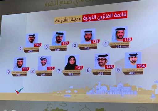 انتخابات الشارقة تعلن أسماء الفائزين بانتخابات المجلس الاستشاري