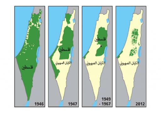 جنرال إسرائيلي: تطبيع أبوظبي أضّر بشدة بقدرة الفلسطينيين للعودة لحدود 67