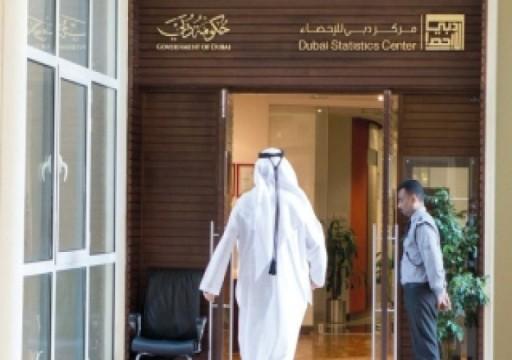 انخفاض أسعار المستهلك في دبي 2.75% خلال نوفمبر الماضي