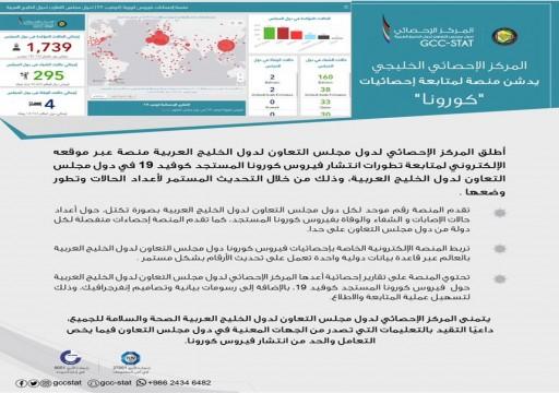 مجلس التعاون يطلق منصة إلكترونية لرصد كورونا في الخليج