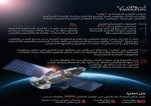 مجلس التوزان الاقتصادي في أبوظبي يبني مركزا للأقمار الصناعية مع إيرباص