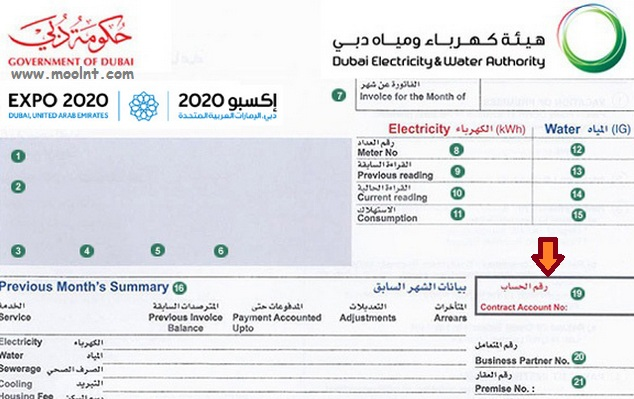 مليونا درهم فاتورة كهرباء مواطن !