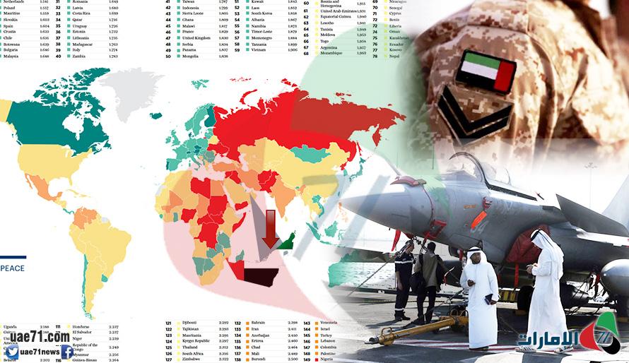 موقع الإمارات على مؤشر السلام العالمي.. علاقة عكسية بين الدور والحصاد