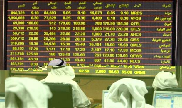 ارتفاع أسواق الإمارات في تعاملات الأحد المبكرة