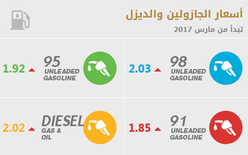 أسعار الوقود في شهر مارس
