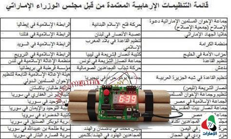 """قائمة الإرهاب الإماراتية .. هل تكون """"القنبلة"""" الأمنية الأخيرة؟"""